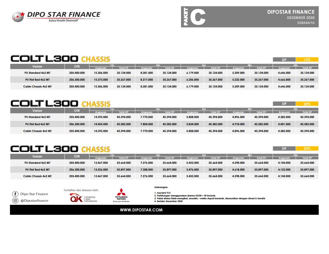 Paket Kredit L1300
